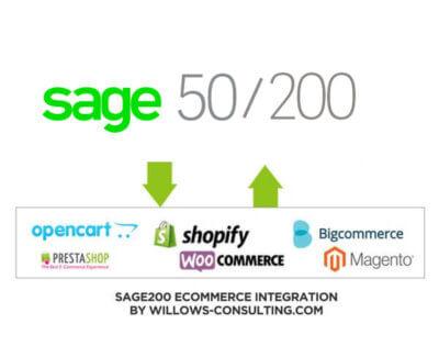 link sage50 sage200 to ecommerce