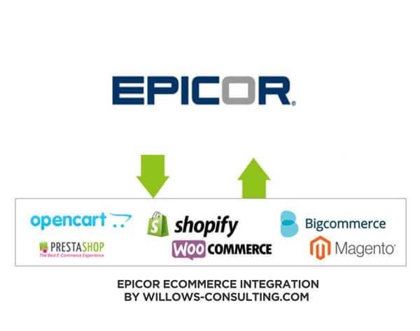 epicor to opencart