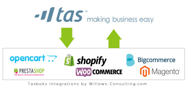 tasbooks to ecommerce