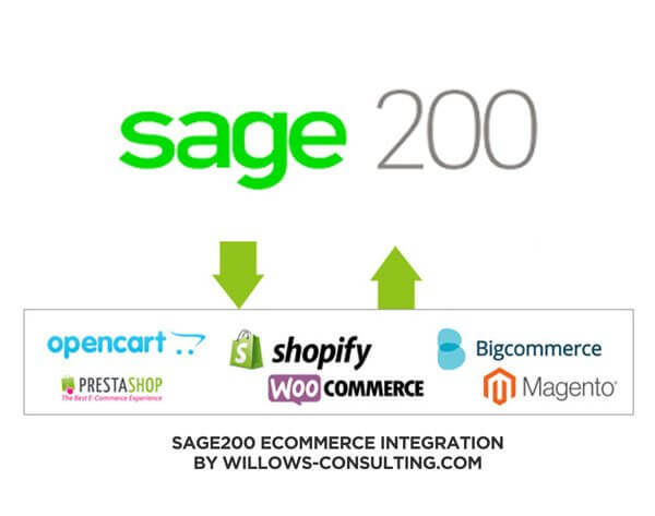 Link Sage to Ecommerce