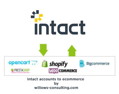 intact ecommerce integration